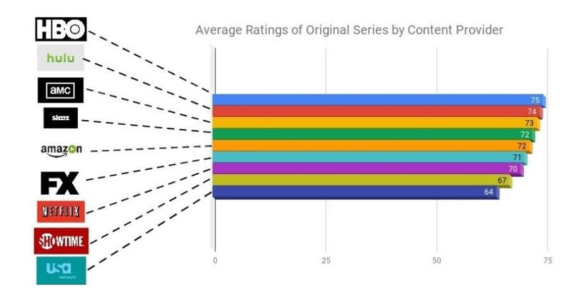 2 top fall shows not from mainstream sources