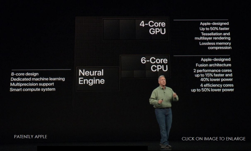 5 A12 NEURAL ENGINE 5 TRILLION OPERATIONS PER SECOND