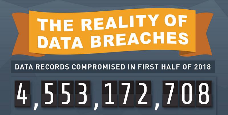 1 X cover data breaches