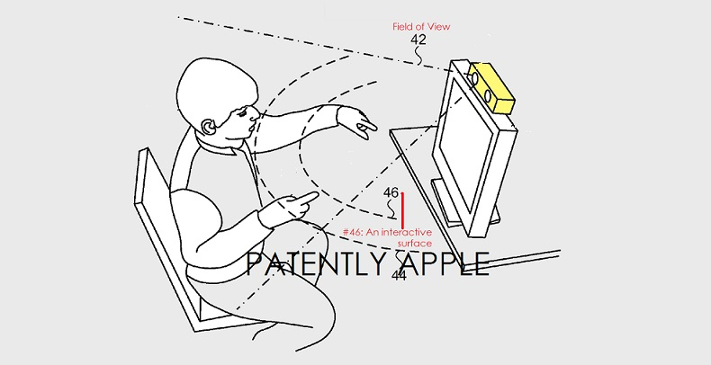 3 X Apple In-Air Gesturing patent