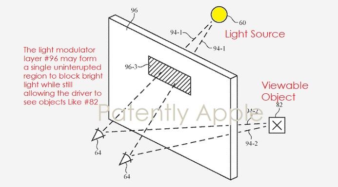 1 Cover Apple anti-glare patent oct 2018