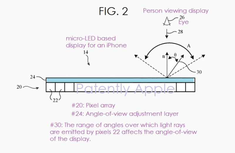 2 X display patent fig. 2 nov 8 2018
