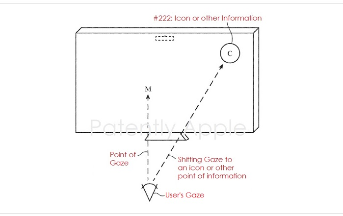 1 X Cover - FIG 11 APPLE GAZE CONTROL PATENT