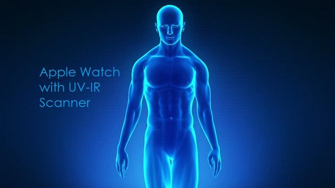 1 X cover skin scanner UV-IR