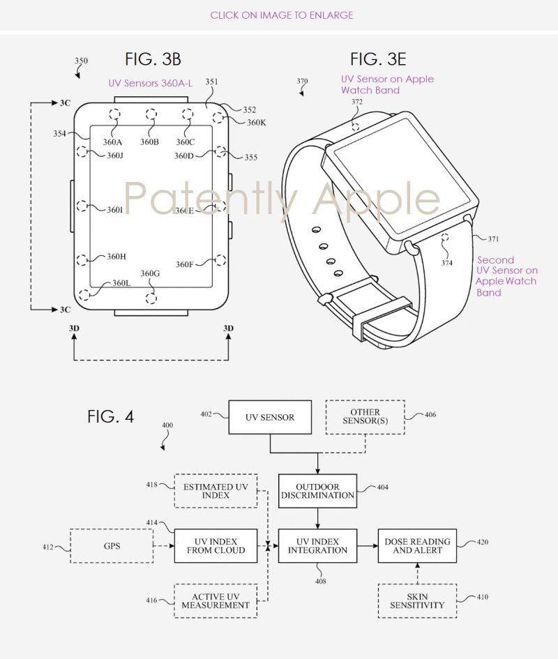 2 - Apple Patent figs 3b  3e and 4 UV patent  Nov 20  2018 - Patently Apple report