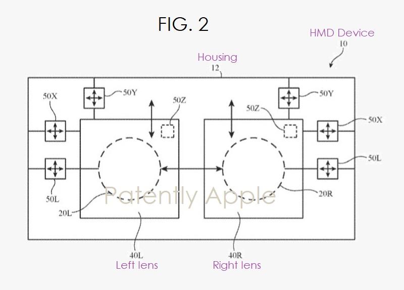 3 Apple HMD system fig. 2