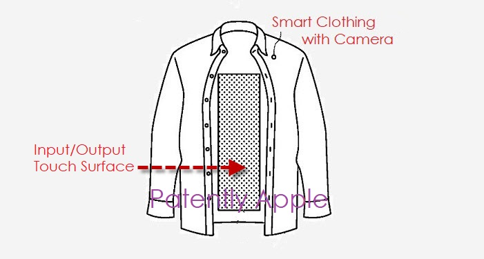 1 X3 cover touch sensory on smart clothing