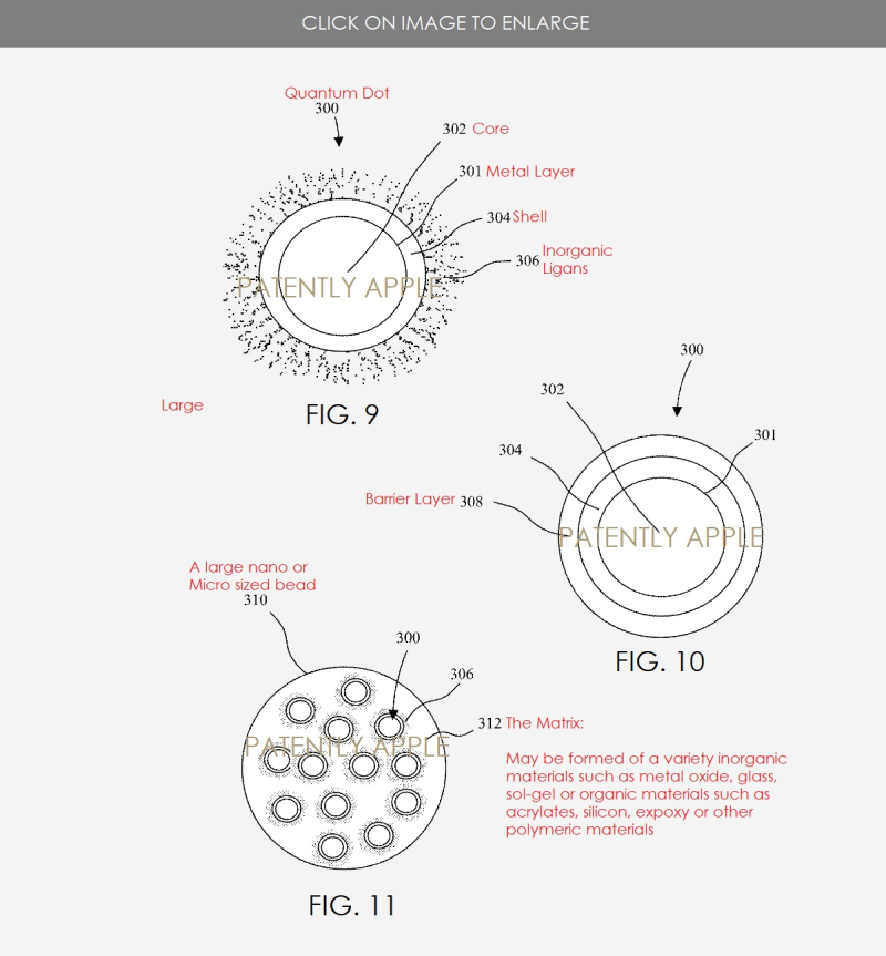 2 Apple quantum dot patent figs 9  10 & 11  Patently Apple