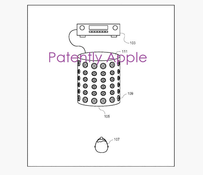 2 X speaker array apple granted patent dec 4  2018 Patently Apple report