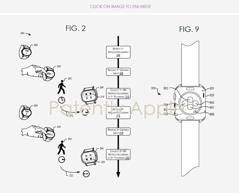 4 Apple Watch related health patent for heartrate ecg figs. 2 and 9  Patently Apple report dec 6  2018