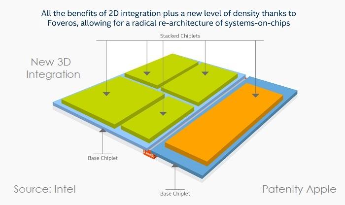 1 X Cover Intel big changes