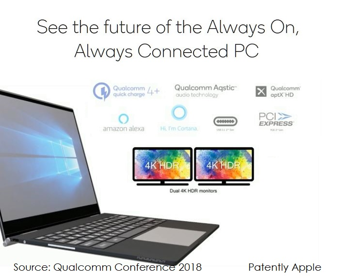 5 Qualcomm attacking Intel for the hybrid PC market