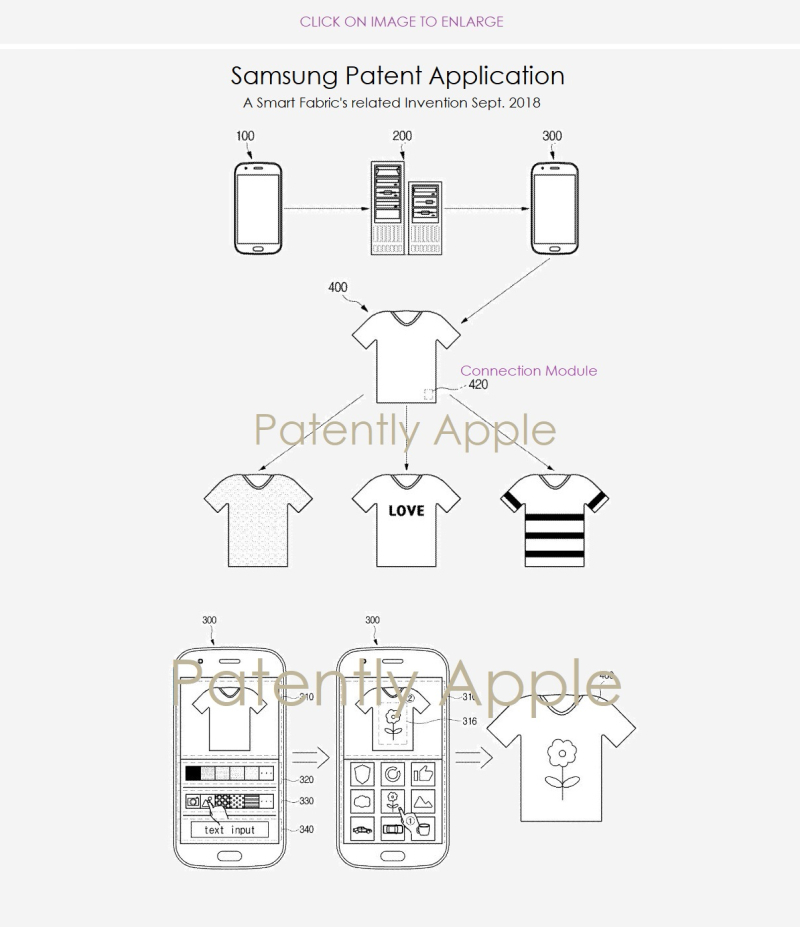 4 Samsung smart clothing patent figures