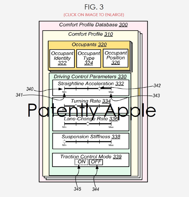3 - X Apple FIG. 3 COMFORT VEHICLE PATENT