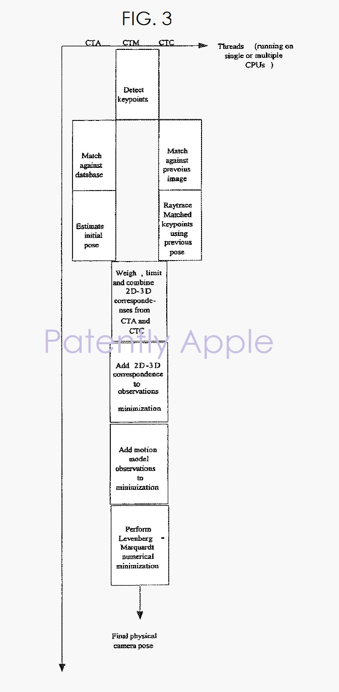 3 AR patent figure from Metaio patent that Apple acquired