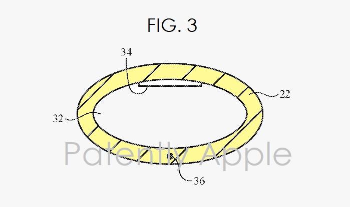 5 Apple patent fig. 3 ring design alternative finger device