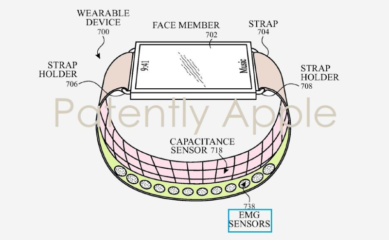 3 Apple Watch continuation patent fig