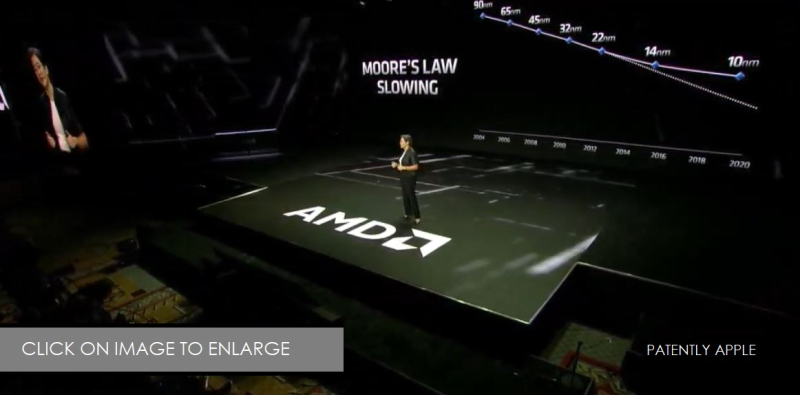 7 moore's law slowing CES 2019  FROM AMD'S KEYNOTE  PATENTLY APPLE