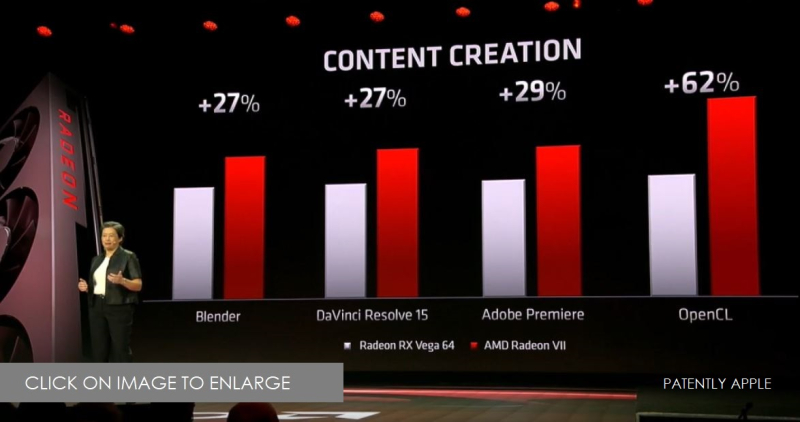 1.6 Extra AMD RADEON VII CONTENT CREATION IMPROVEMENTS  AMD KEYNOTE CES 2019