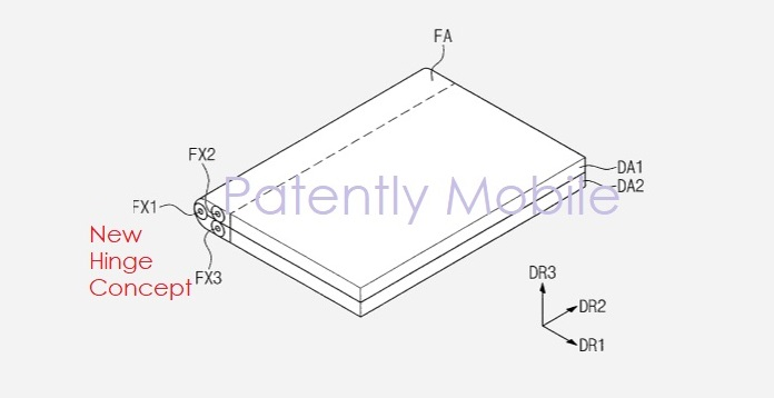 3 X samsung wins patent for new hinge supporting a dual display smartphone