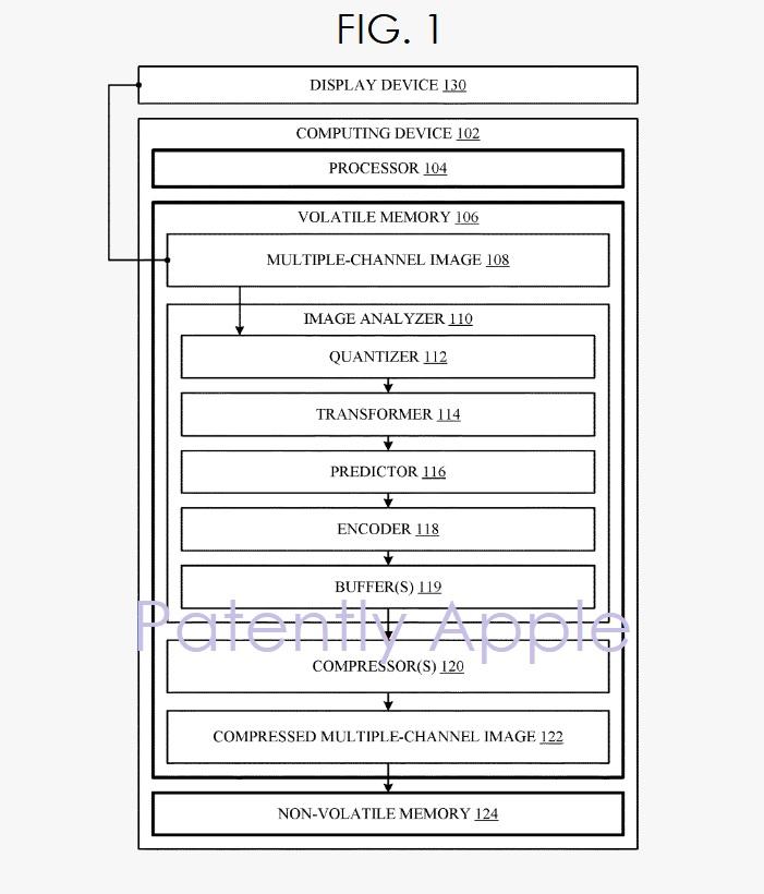 4 oled burn in soluton patent
