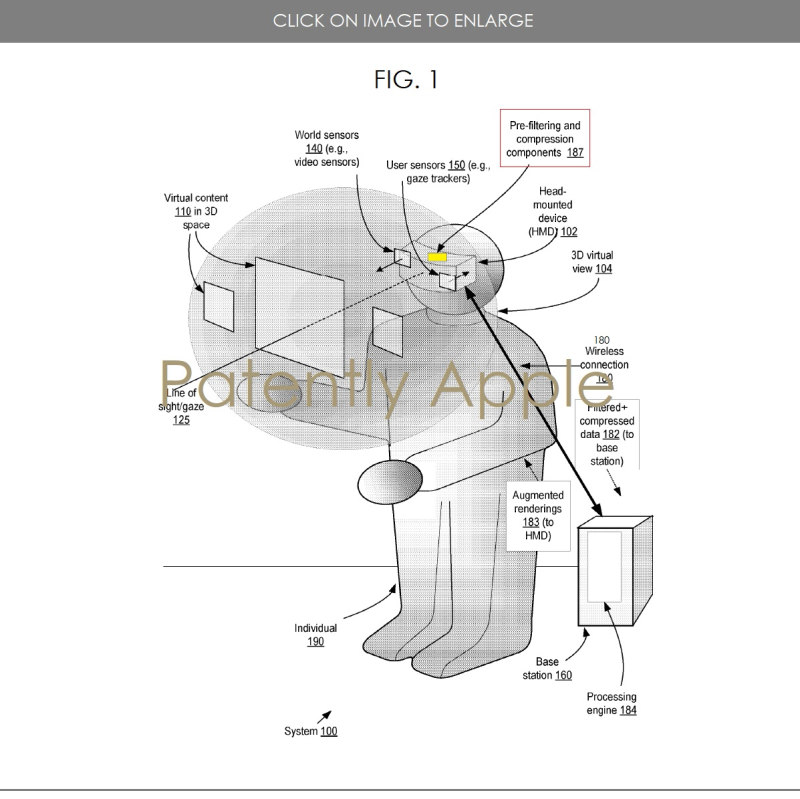 2 X Apple's future Headset - patent fig. 1 European patent  jan 24  2019 - Patently Apple report