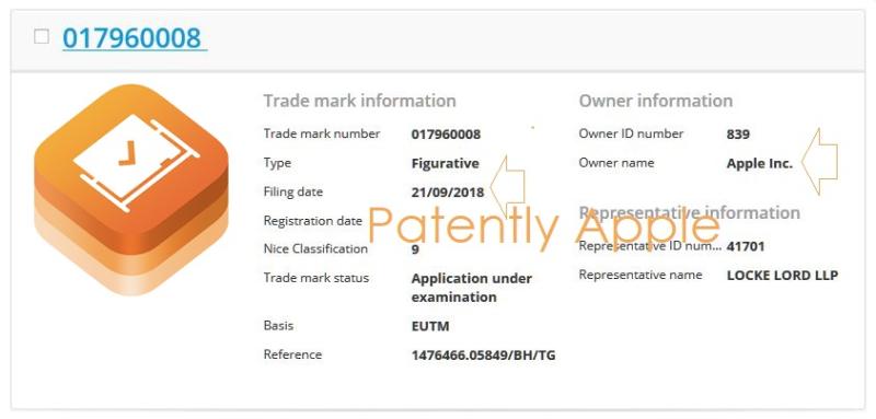 5 X Euro TM application for ClassKit icon