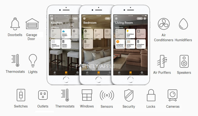 1 Cover Home App wins patent