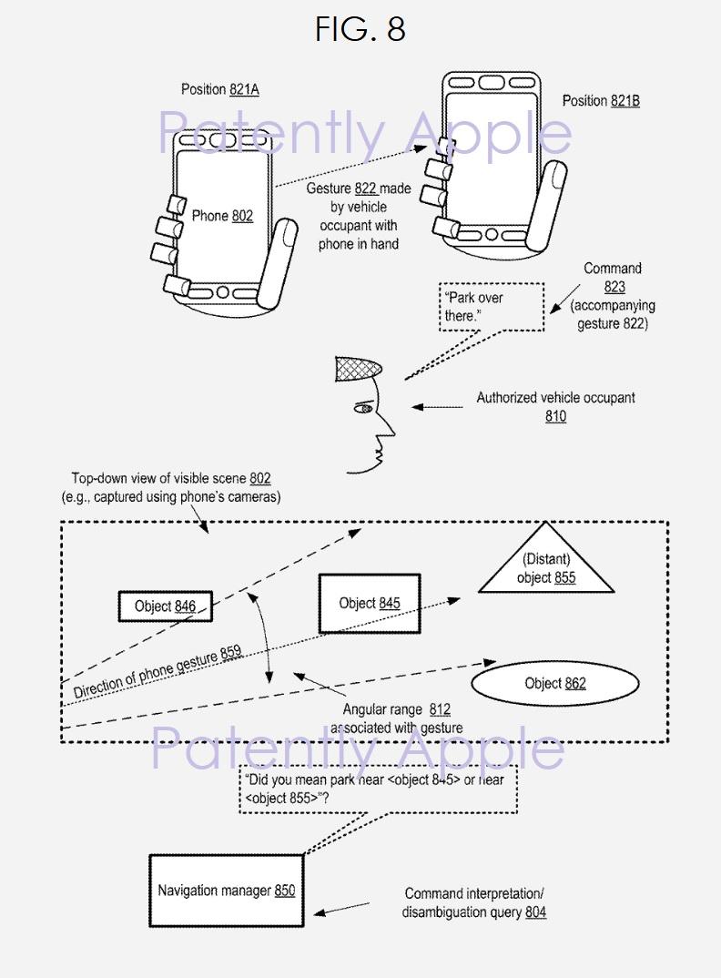 6 X Apple autonomous vehicle patent fig. 8  patently apple