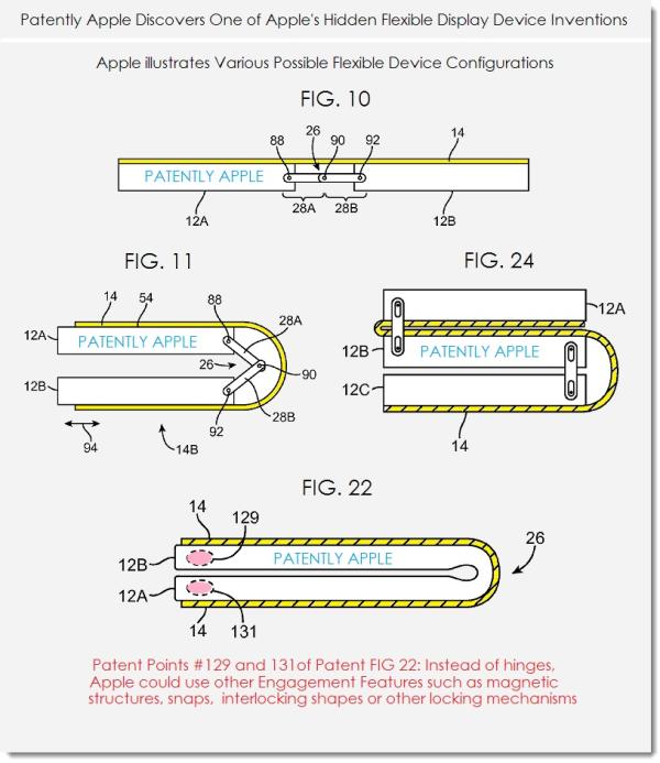 Apple Patents - Magazine cover