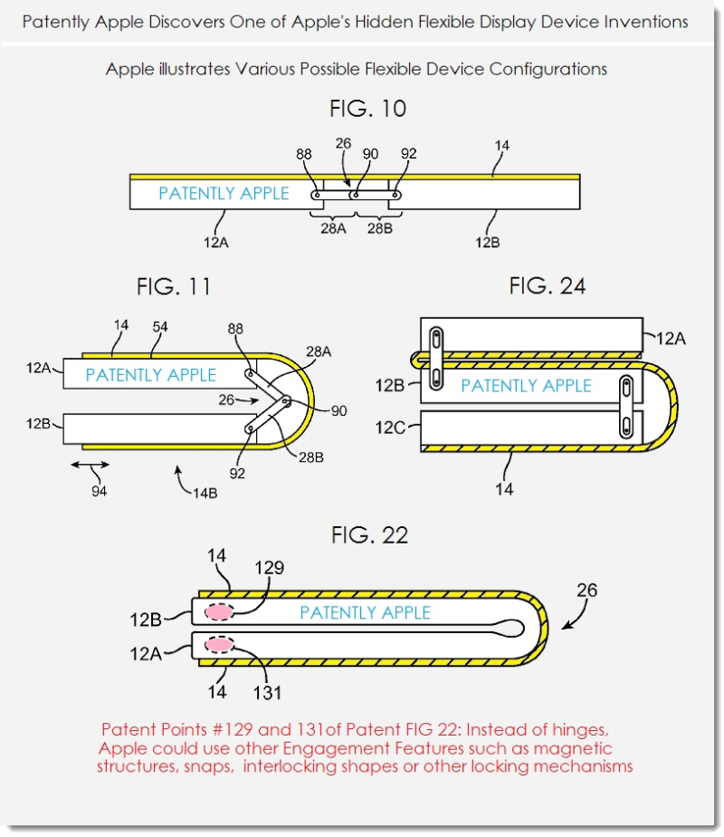Patente Apple iPhone Flexible