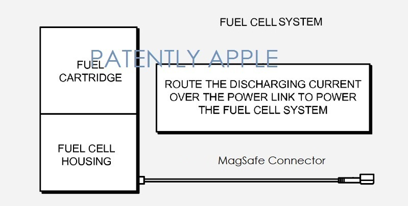 1 X9 Cover Fuel Cell Patent