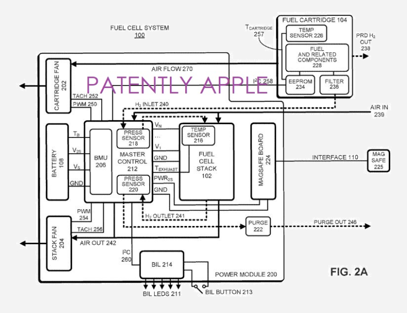 2 patent fig. 2a
