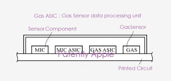 Apple gave their fifth patent on integrating gas and other