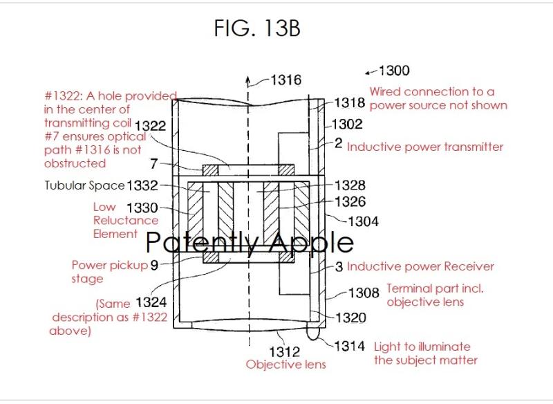 3  X Apple microscope patent fig. 13B