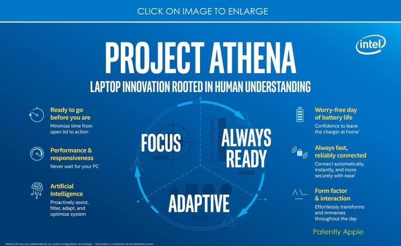 3 X project athena