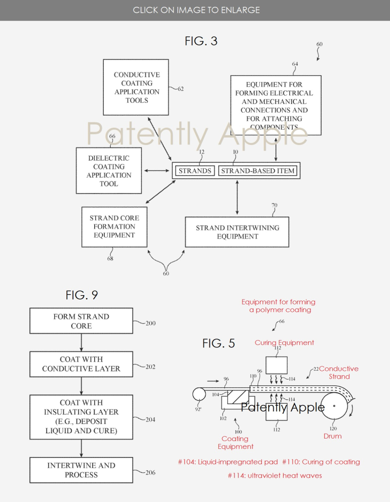3 apple  smart fabric patent  figs 3  5  9