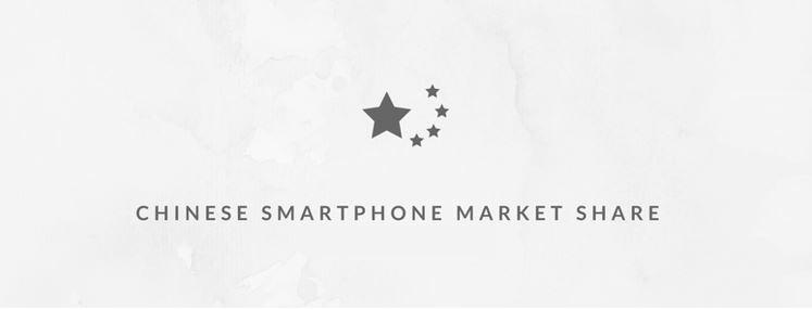 2 X Chinese Smartphone stat bar