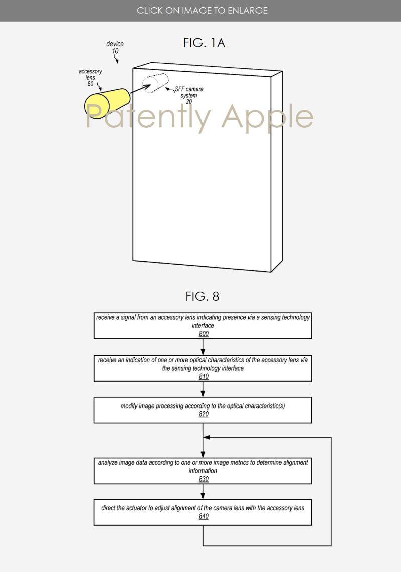2 apple camera lens accessory system