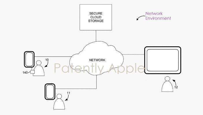 1 X Cover - Apple health mgmt system and iDevice UIs  Dec 6  2018 Patently Apple report