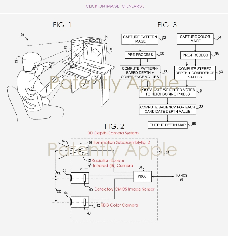 2 XX 3D depth camera invention granted to Apple  dec 11  2018 - Patently Apple Report