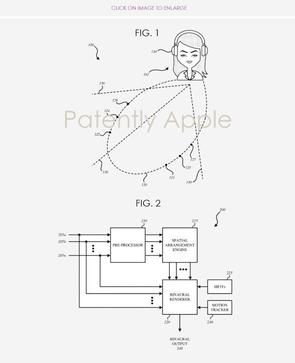 "Apple invents a ""Pro"" Business Oriented Headphone System that will offer a Virtual Conference Room Audio Experience"