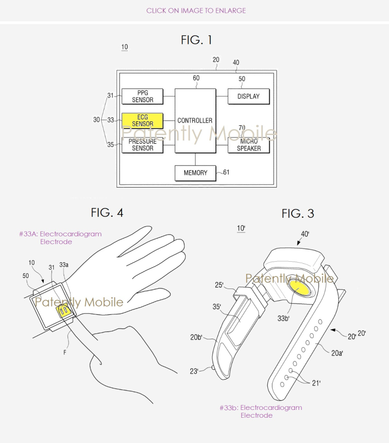 2 Samsung ECG PATENT FOR GEAR WATCH FEATURE