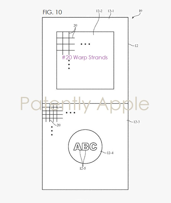3 X  TV remote with smart fabric Patently Apple report dec 18  2018