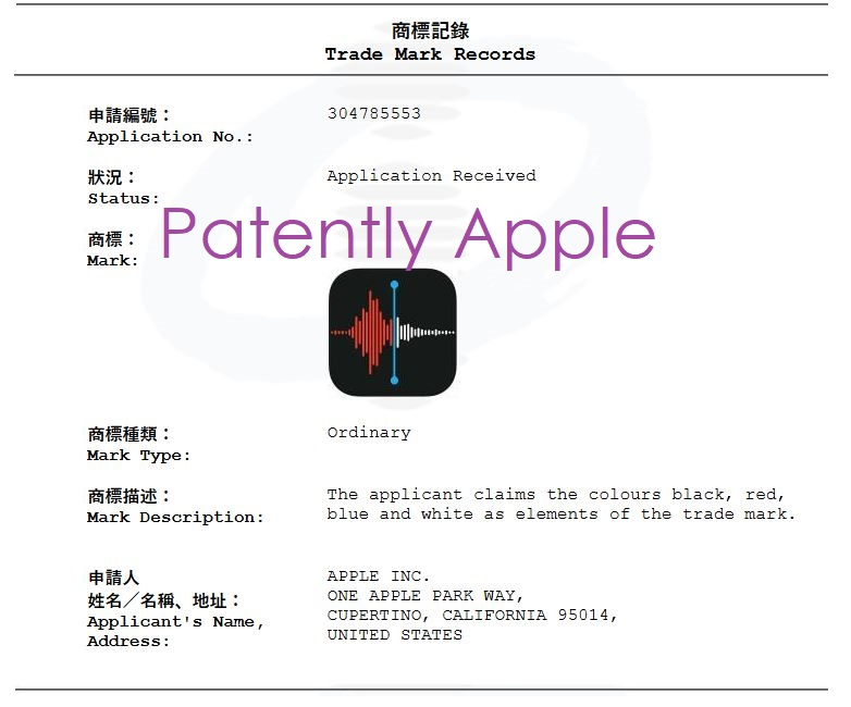 3 X  Hong Kong Apple filing for voice memos figurative icon last TM filing for 2018