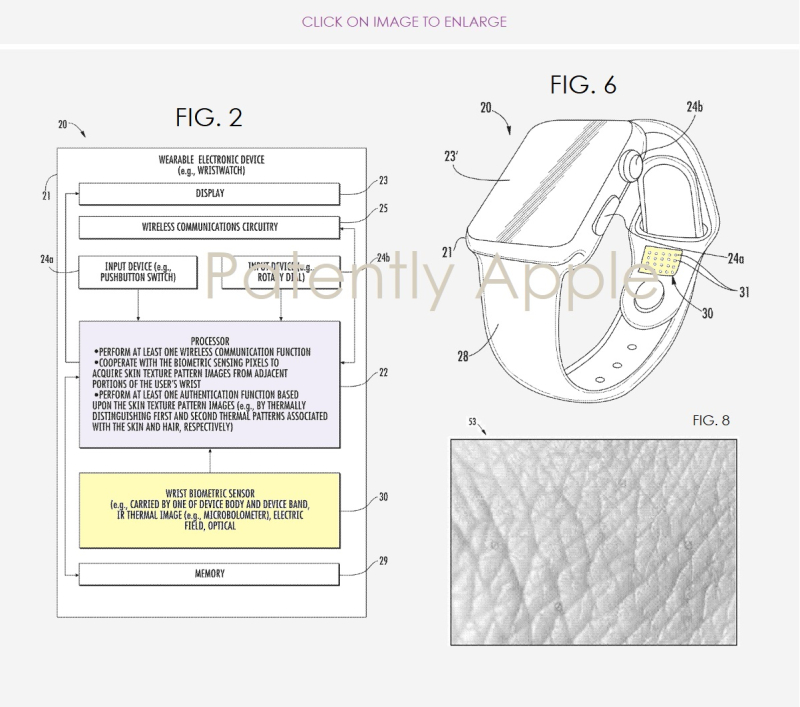 2 apple watch authentication system based on skin texture patterns