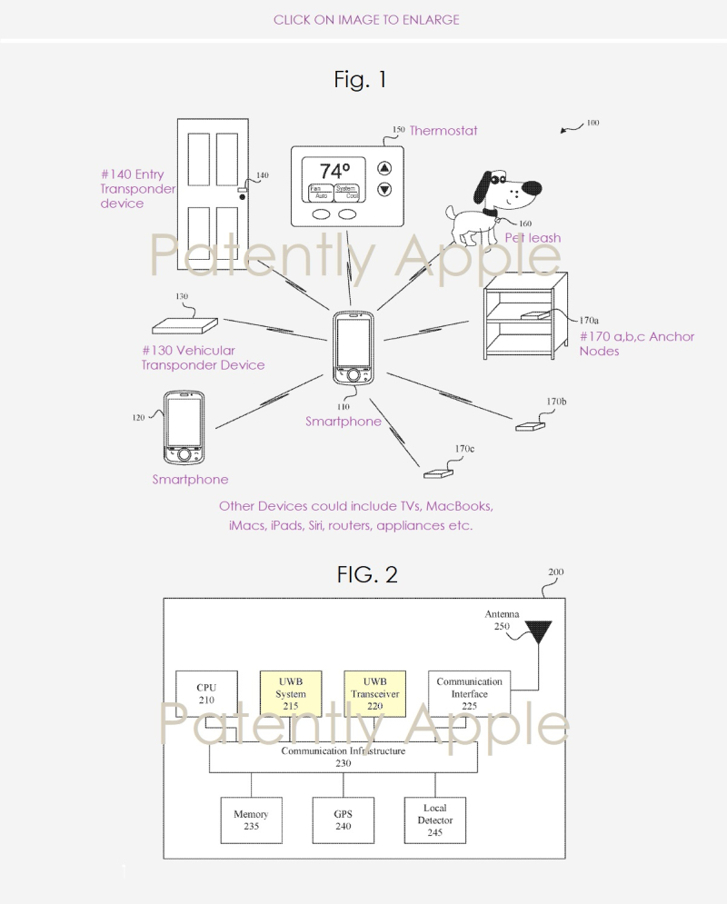2 X Apple patent on UWB for iBeacon