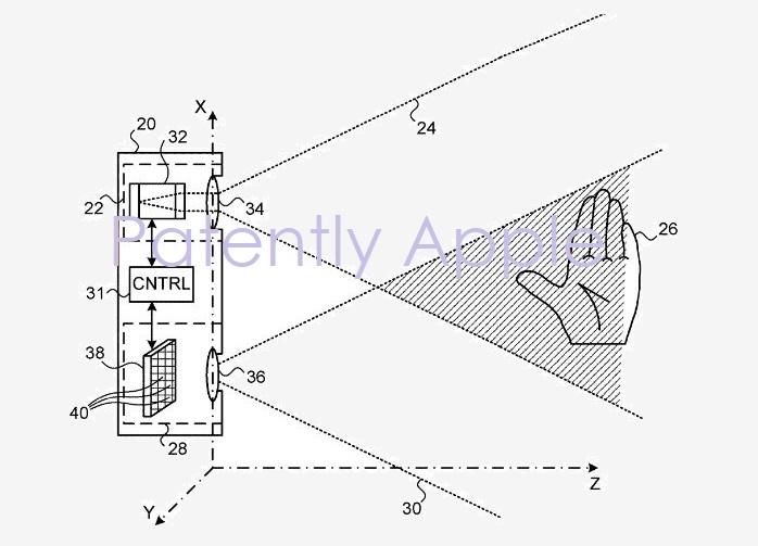 3 - - 3d camera patent