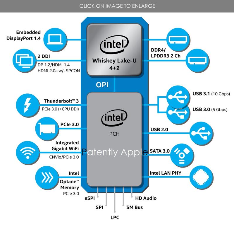 2 Wisky Lake Intel