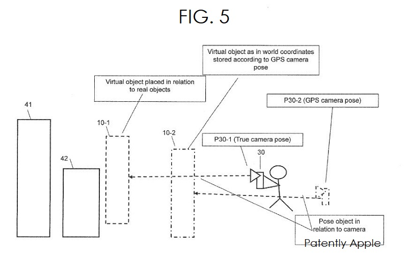 2 X Apple patent fig. 5 smartglasses invention from Metaio